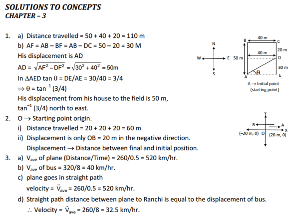 HC Verma : Concept Of Physics Chapter 3 : Rest and Motion Kinematics Solution PDF 1