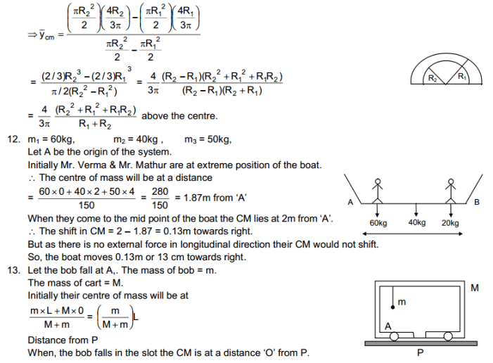 chapter solution 6