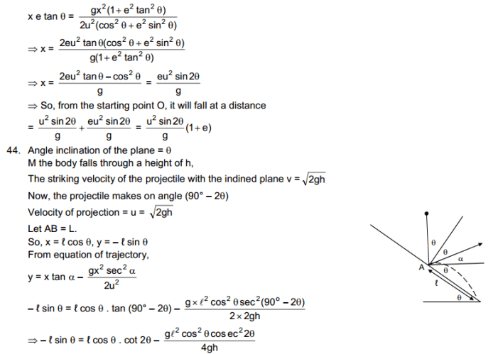 chapter solution 22