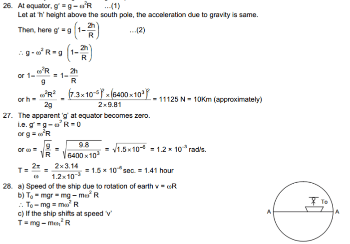 chapter 11 solution 13