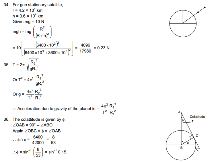 chapter 11 solution 17