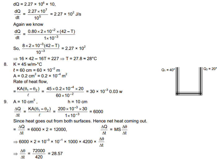 chapter 28 solution 3
