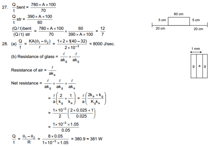 chapter 28 solution 12
