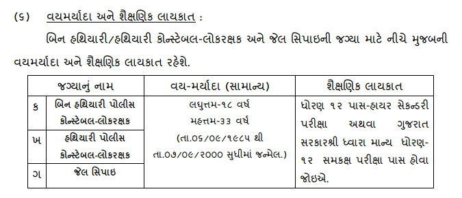 education qualification and age limit