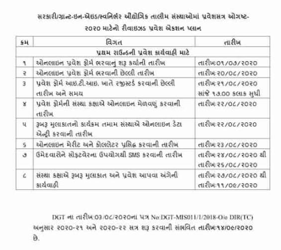 Gujarat ITI Admission Merit List/Call Letter 2021 at itiadmission.gujarat.gov.in 3