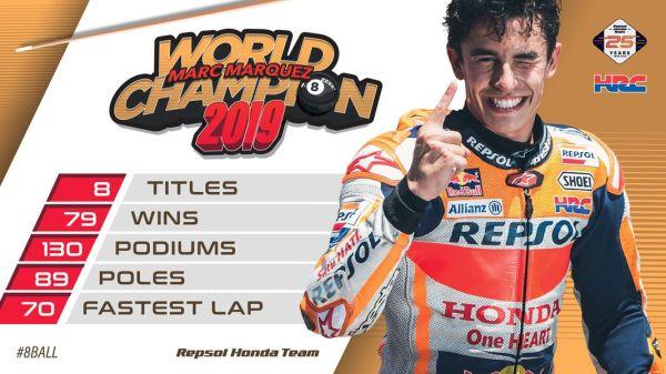MotoGP, Marc Marquez, the eighth wonder