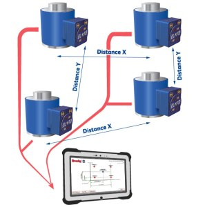 Straightpoint Centre Of Gravity (CofG) Software With Extended Range USB Base Station