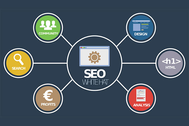 Few SEO Techniques for Growsth and Advancement