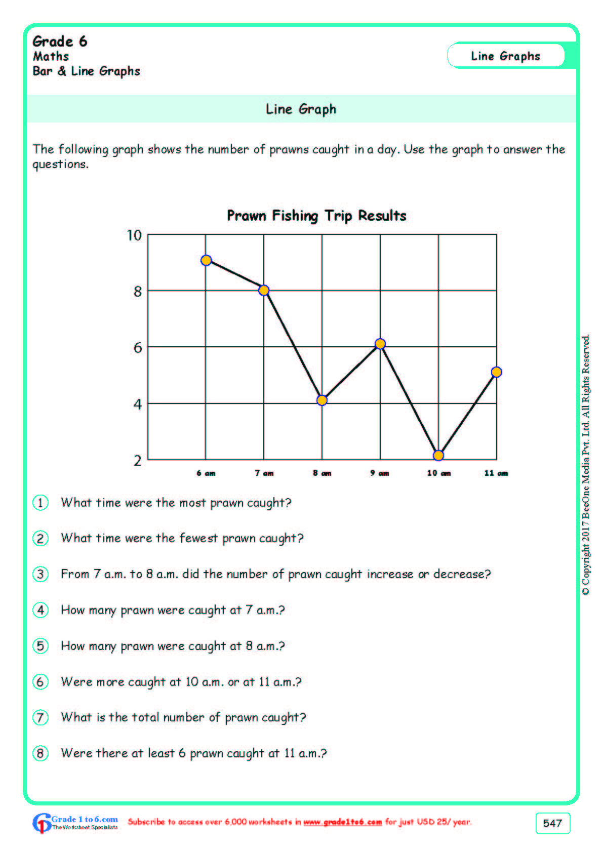 Grade 6 Class Six Line Graphs Worksheets Ade1to6