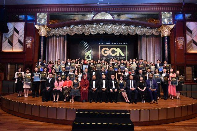 Top Employers in Malaysia