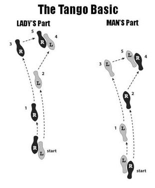 the steps of the tango