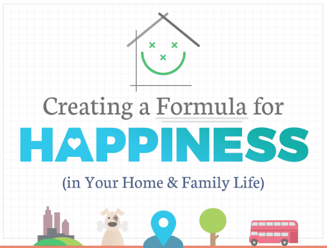 Blue Monday – Formula for Happiness