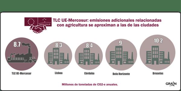 """""""El comercio y el clima están en ruta de colisión"""""""