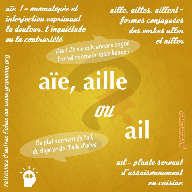aie ail aille - Homophones Gramemo