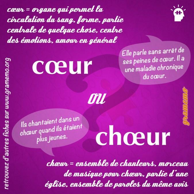 Cœur ou chœur - Homophones Gramemo