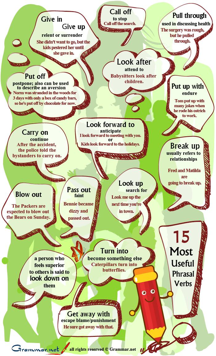 Phrasal Verbs infographic