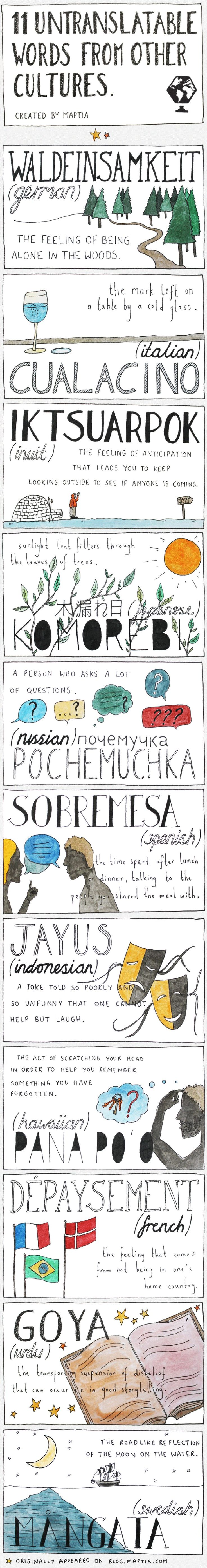 Untranslatable words infographic-handdrawn