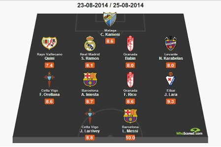 Once Ideal J1 2014-15