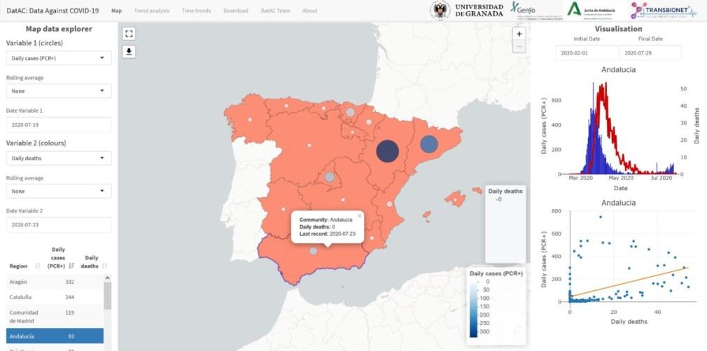 Granada.- Coronavirus.- Desarrollan una plataforma pionera para estudiar factores ambientales asociados a la pandemia