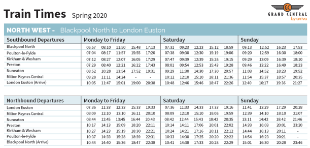 North West route timetable