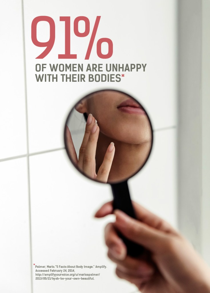 91% of women are unhappy with their bodies.