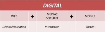digital-500x154