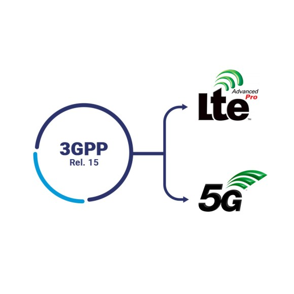 Image result for 3gpp 5G