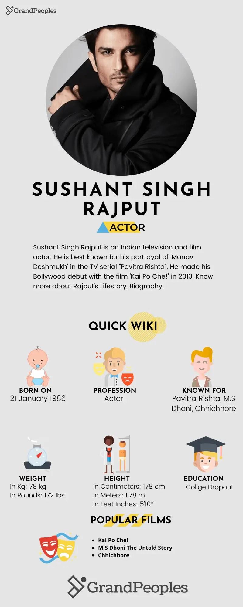 Sushant singh Rajput grandpeoples biography