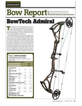 BowTech Admiral Bow Report