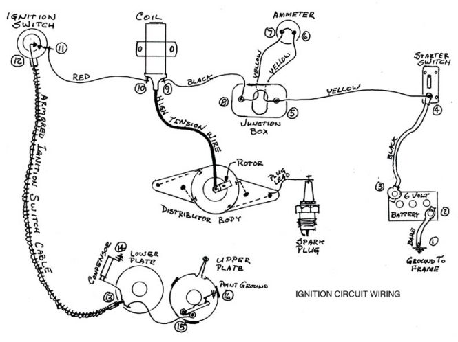 model a ford ignition wiring diagram wiring diagram model t wiring diagram nilza