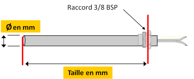 mesure bougie poele granulés avec raccord ecrou