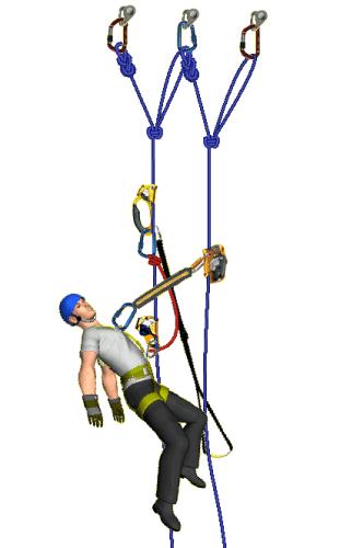 Autorrescate trabajos verticales
