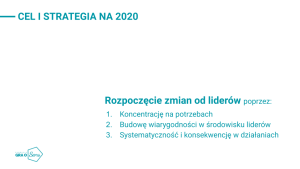 Podsumowanie roku 2020 - Podsumowanie 2020 3