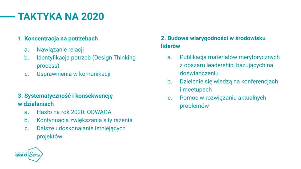 Podsumowanie roku 2020 - Podsumowanie 2020 4