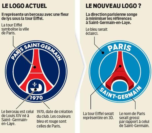 Le nouveau logo du PSG ? (source : Le Parisien)