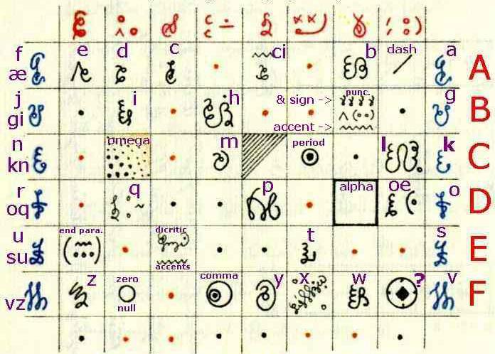 codex-translate