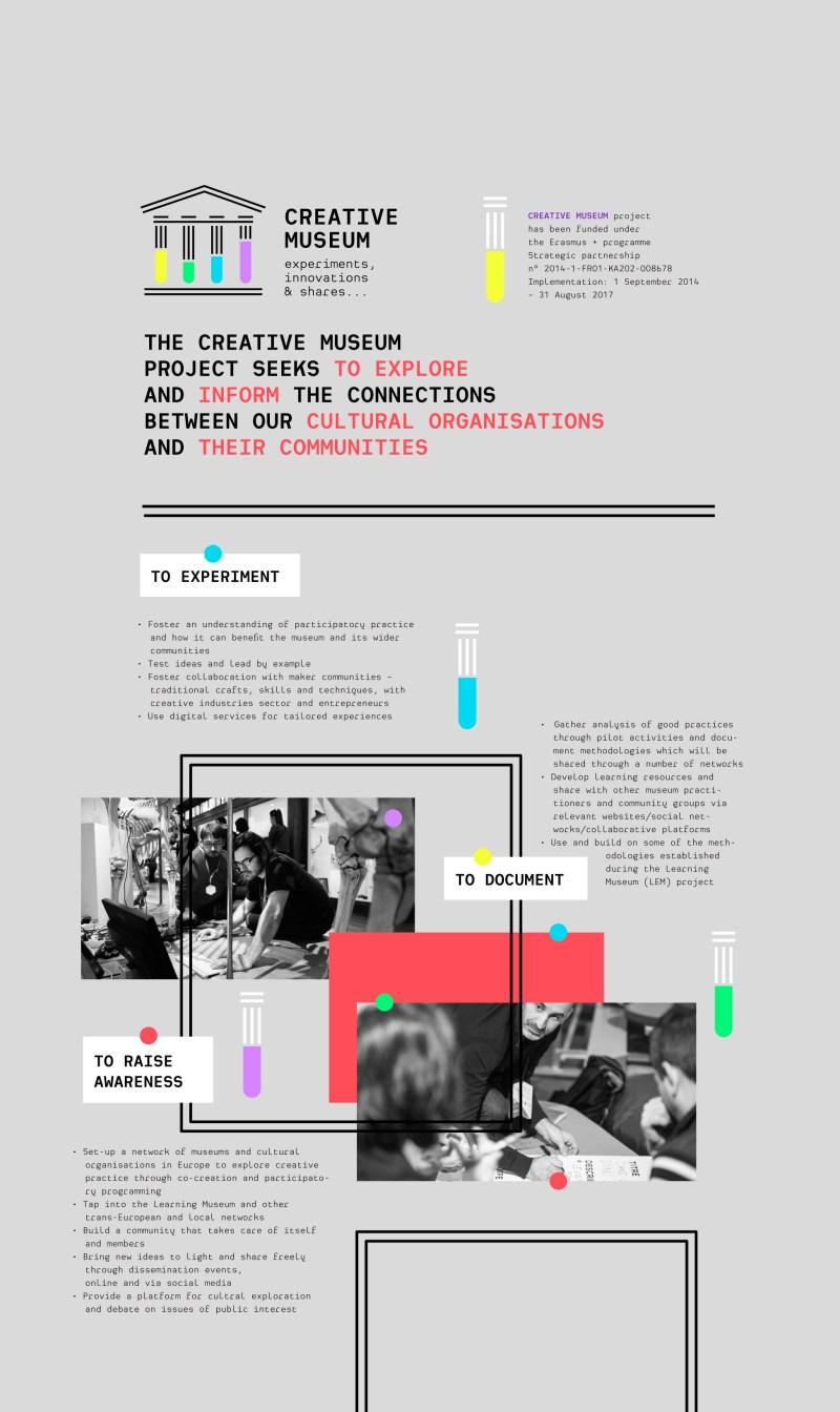 planche-creative-Museum