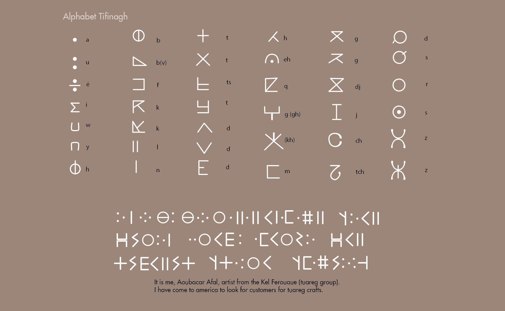 alphabet datant de Londres