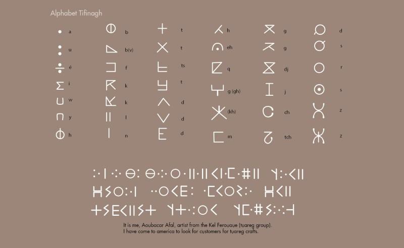 alphabet tifinagh