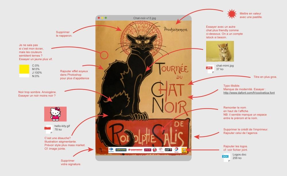 https://www.grapheine.com/wp-content/uploads/2016/10/retour-agence-communication-chat-noir