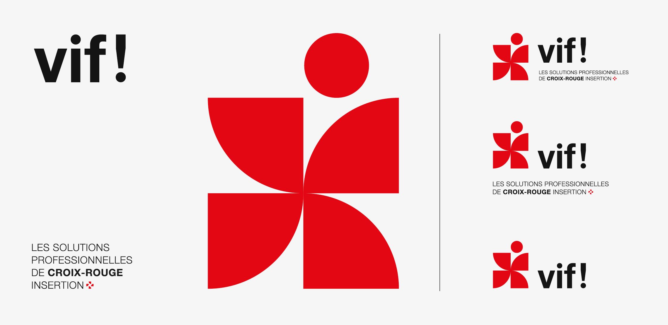 architecture de marque NGO branding ONG