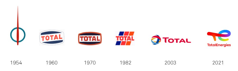 Histoire-logo-Total