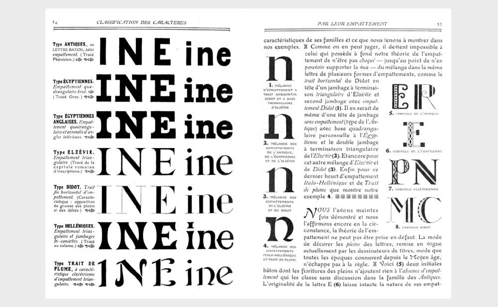 classification-typographies-Thibaudeau-livre