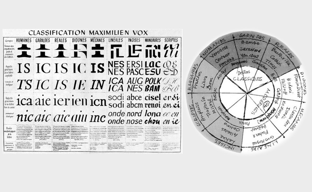 classification-typographies-Vox-atypi
