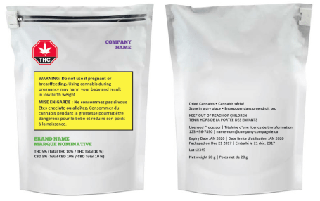 packaging-regulations-cannabis-CA