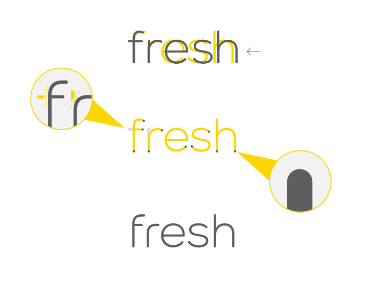 Fresh-3