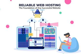 Reliable Web Hosting – The Foundation of Any Successful Website