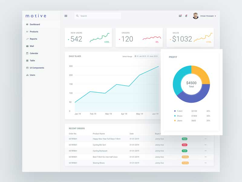 motive free xd dashboard template ui