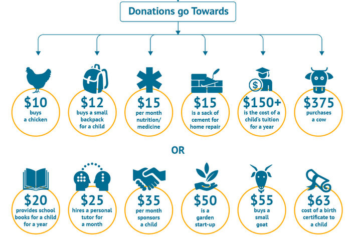 online tefl courses myTEFL donations