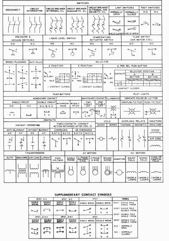 Showing post media for Standard wiring diagram symbols – Wiring Diagram Standards